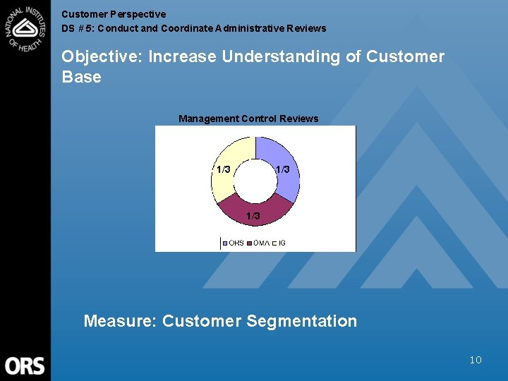 Customer Perspective DS # 5: Conduct and Coordinate Administrative Reviews Objective: Increase Understanding of