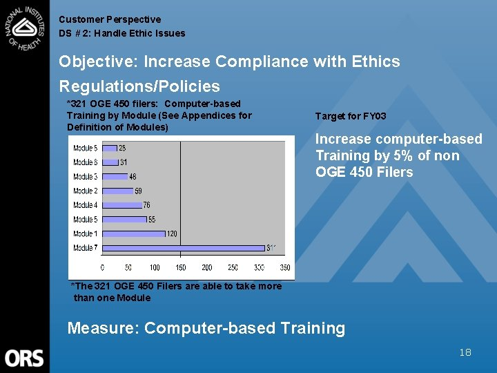 Customer Perspective DS # 2: Handle Ethic Issues Objective: Increase Compliance with Ethics Regulations/Policies