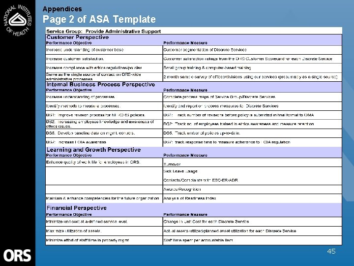 Appendices Page 2 of ASA Template 45