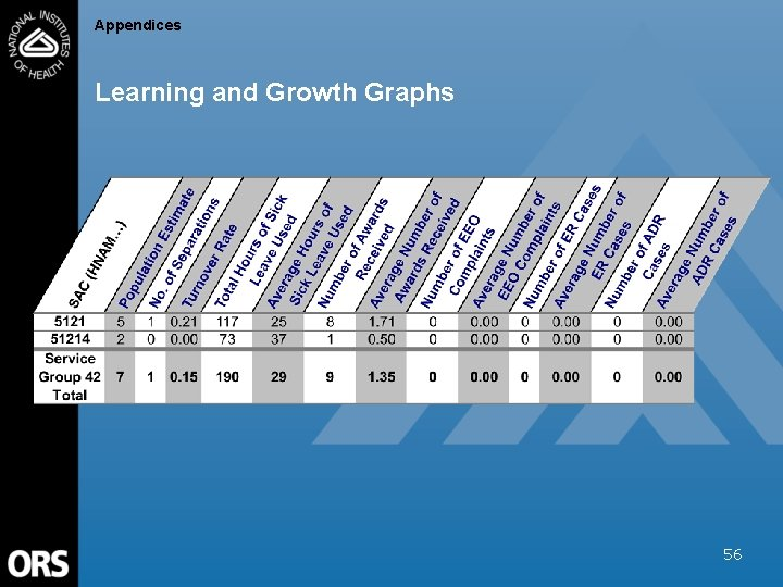 Appendices Learning and Growth Graphs 56