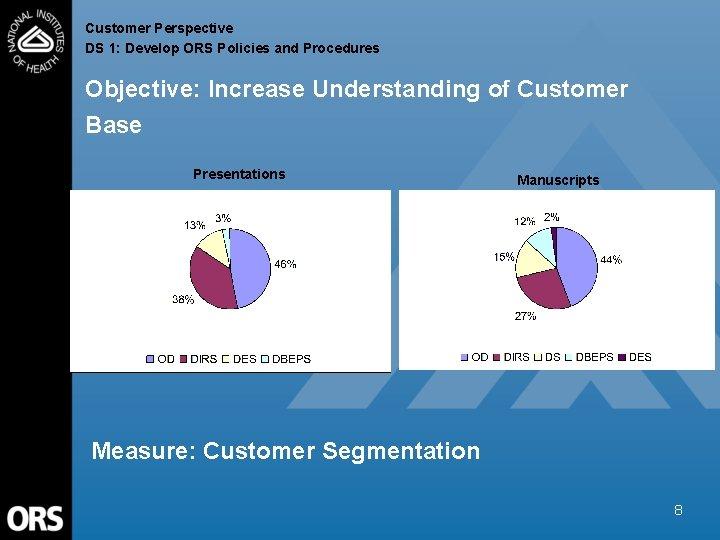 Customer Perspective DS 1: Develop ORS Policies and Procedures Objective: Increase Understanding of Customer