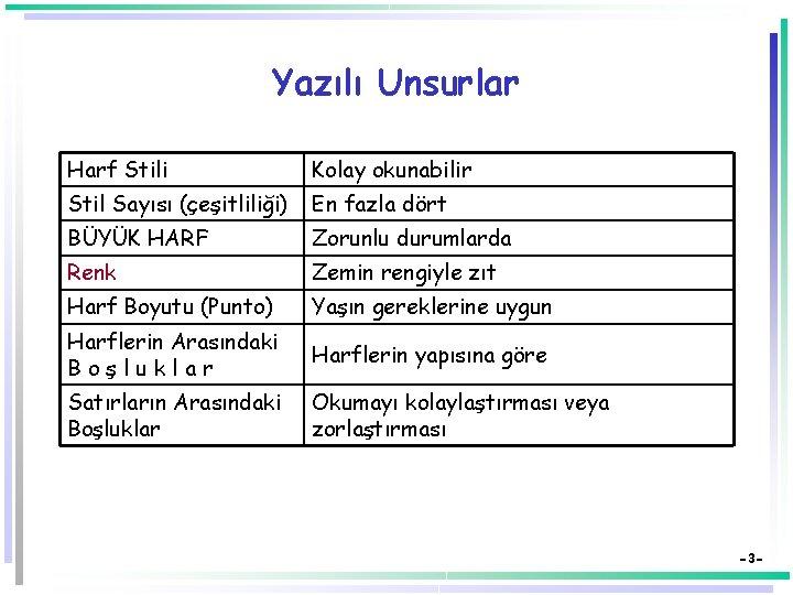 Yazılı Unsurlar Harf Stili Kolay okunabilir Stil Sayısı (çeşitliliği) En fazla dört BÜYÜK HARF