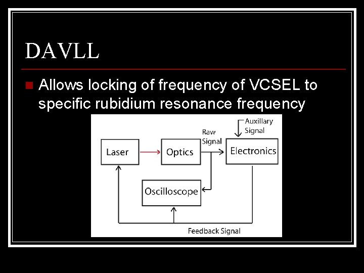 DAVLL n Allows locking of frequency of VCSEL to specific rubidium resonance frequency