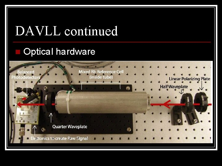 DAVLL continued n Optical hardware