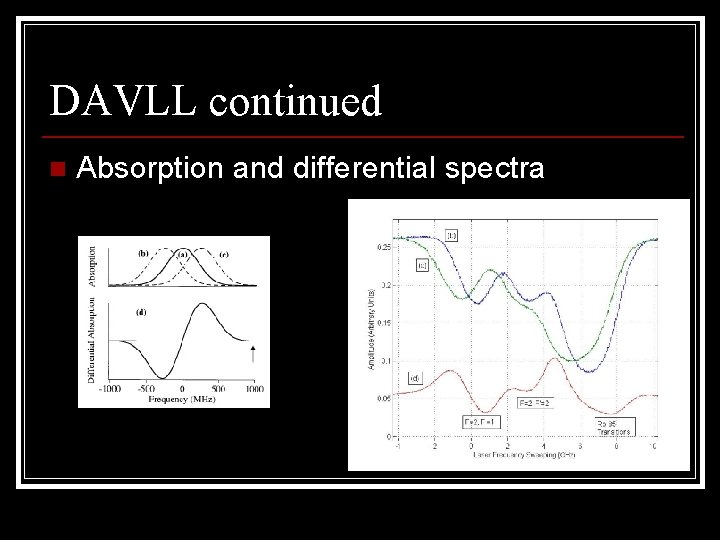 DAVLL continued n Absorption and differential spectra