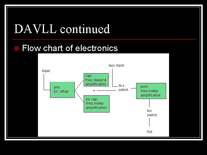 DAVLL continued n Flow chart of electronics