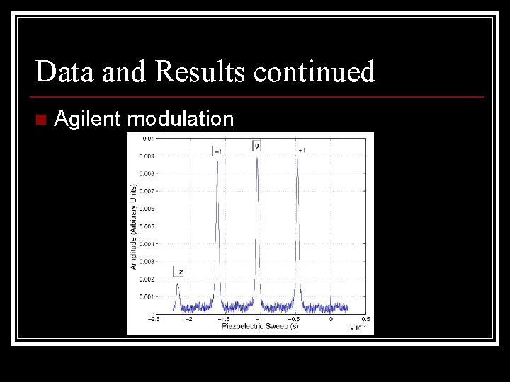 Data and Results continued n Agilent modulation