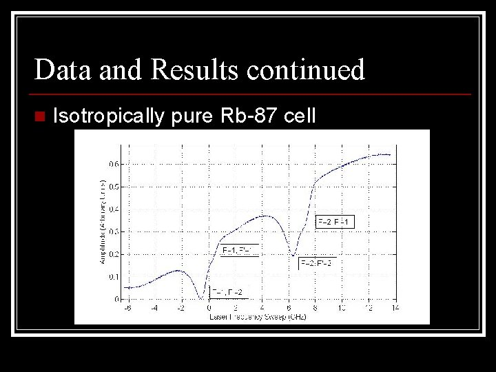 Data and Results continued n Isotropically pure Rb-87 cell