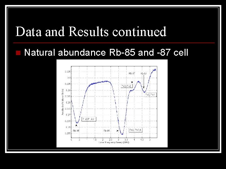 Data and Results continued n Natural abundance Rb-85 and -87 cell
