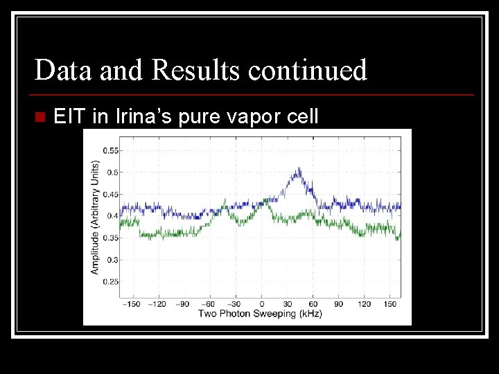 Data and Results continued n EIT in Irina's pure vapor cell