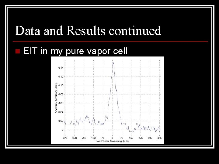 Data and Results continued n EIT in my pure vapor cell