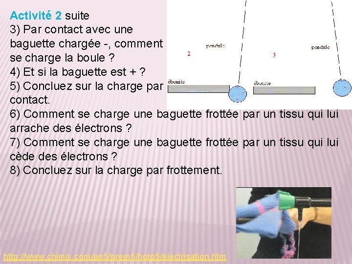Activité 2 suite 3) Par contact avec une baguette chargée -, comment se charge