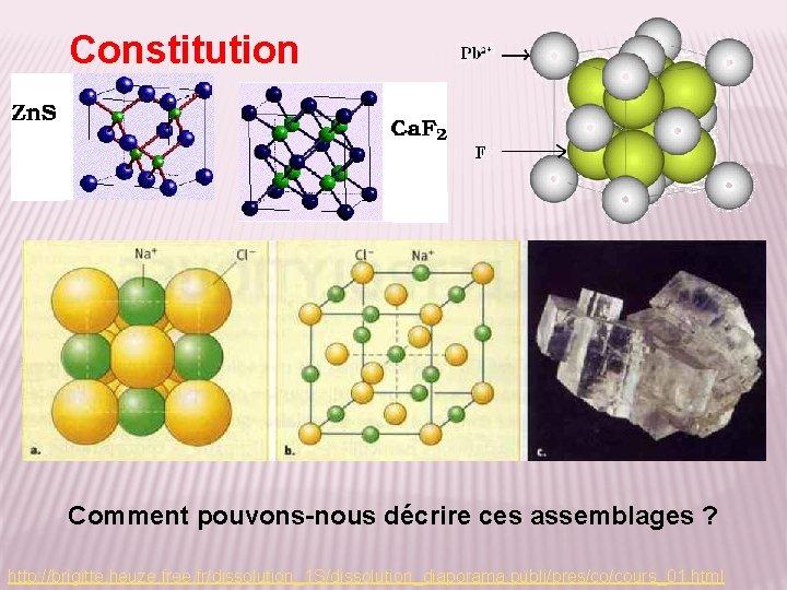 Constitution Comment pouvons-nous décrire ces assemblages ? http: //brigitte. heuze. free. fr/dissolution_1 S/dissolution_diaporama. publi/pres/co/cours_01.