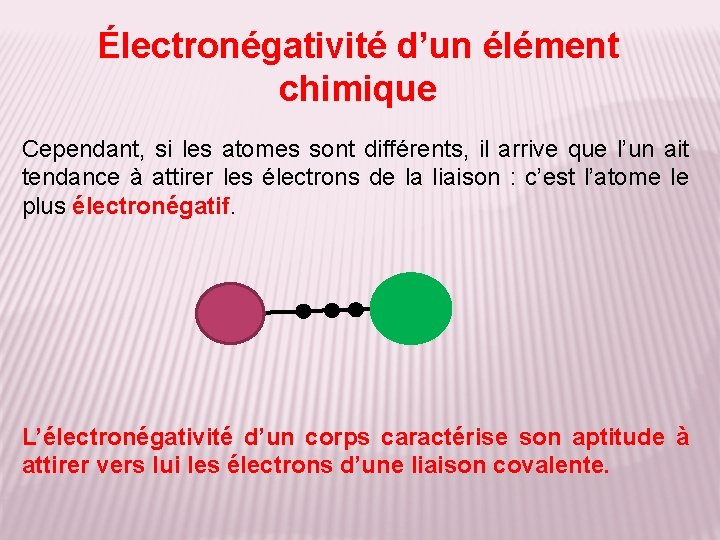 Électronégativité d'un élément chimique Cependant, si les atomes sont différents, il arrive que l'un