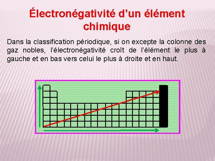 Électronégativité d'un élément chimique Dans la classification périodique, si on excepte la colonne des