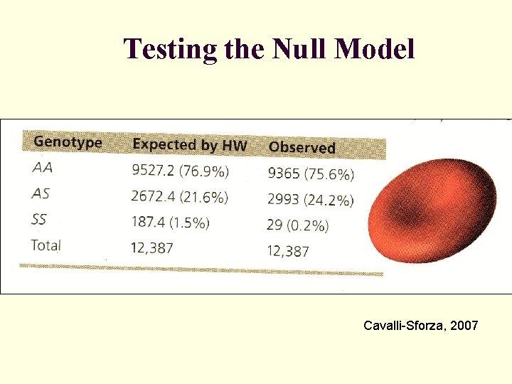 Testing the Null Model Cavalli-Sforza, 2007