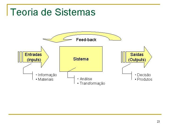 Teoria de Sistemas Feed-back Entradas (inputs) • Informação • Materiais CEUT Sistema • Análise