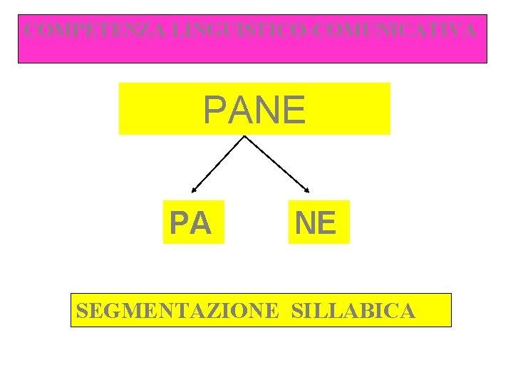 COMPETENZA LINGUISTICO-COMUNICATIVA PANE PA NE SEGMENTAZIONE SILLABICA