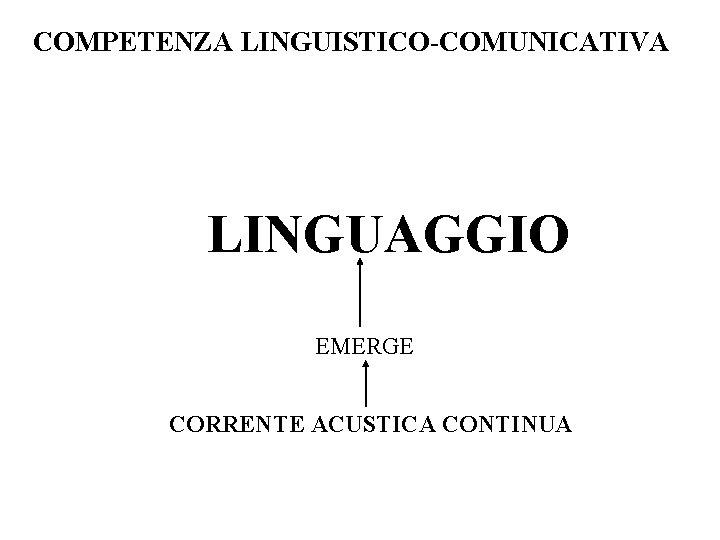 COMPETENZA LINGUISTICO-COMUNICATIVA LINGUAGGIO EMERGE CORRENTE ACUSTICA CONTINUA