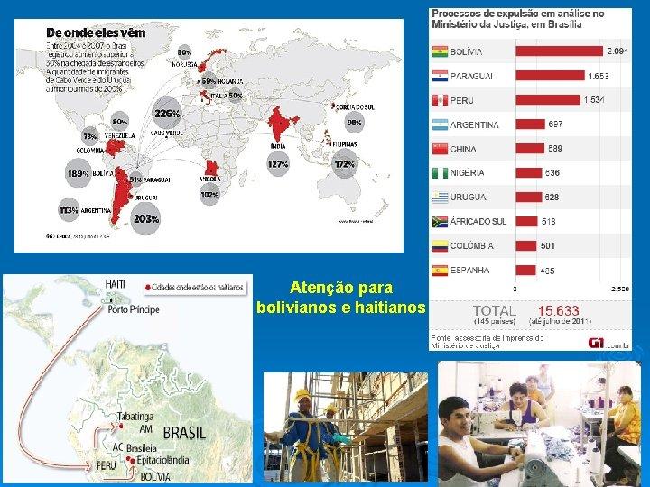 Atenção para bolivianos e haitianos