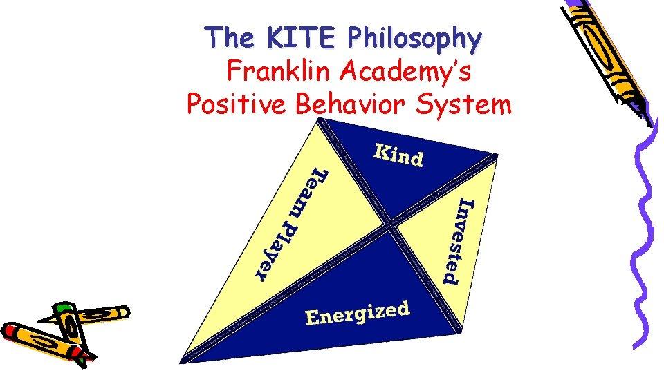 The KITE Philosophy Franklin Academy's Positive Behavior System