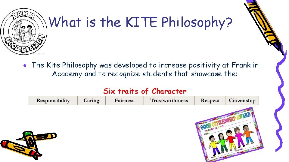 What is the KITE Philosophy? · The Kite Philosophy was developed to increase positivity