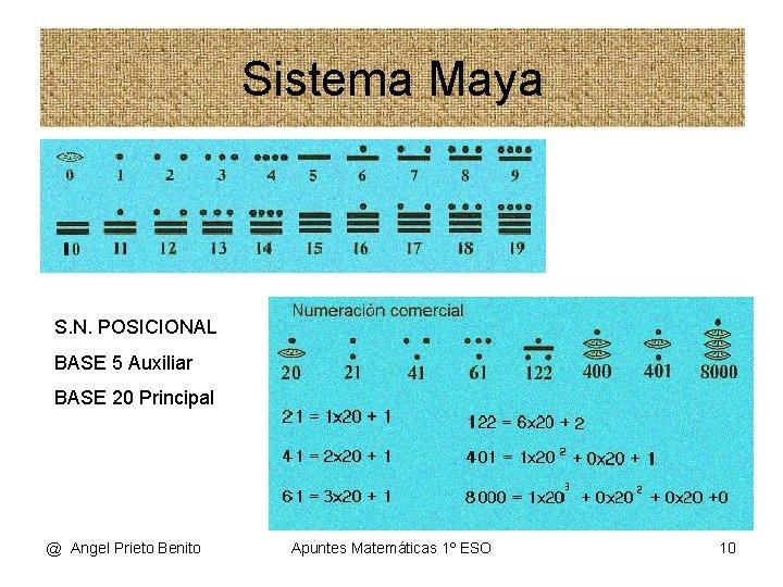 Sistema Maya S. N. POSICIONAL BASE 5 Auxiliar BASE 20 Principal @ Angel Prieto
