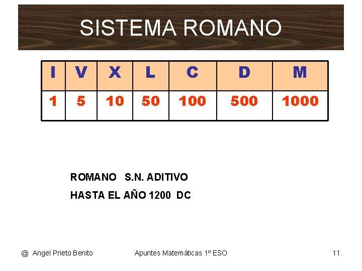 SISTEMA ROMANO I V X L C D M 1 5 10 50 100