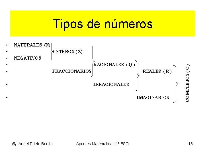 Tipos de números NATURALES (N) ENTEROS ( Z) NEGATIVOS RACIONALES ( Q ) FRACCIONARIOS
