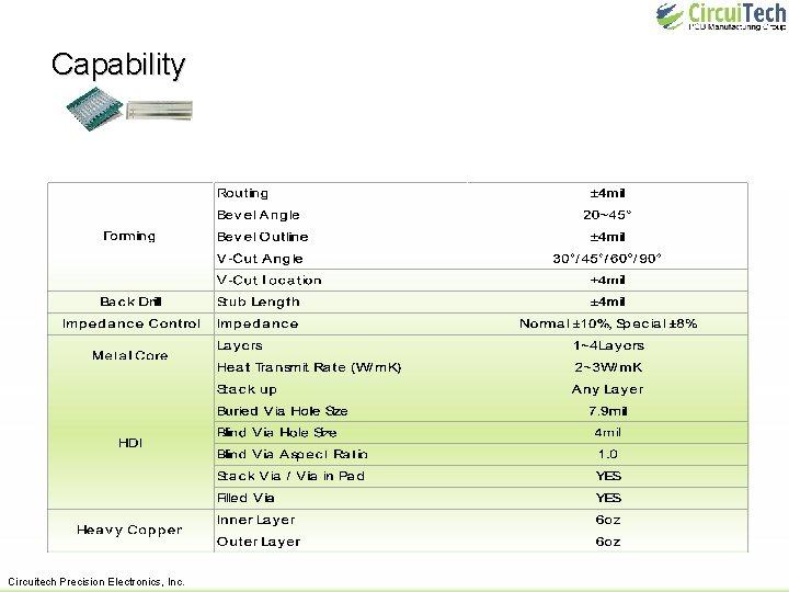 Capability Circuitech Precision Electronics, Inc.