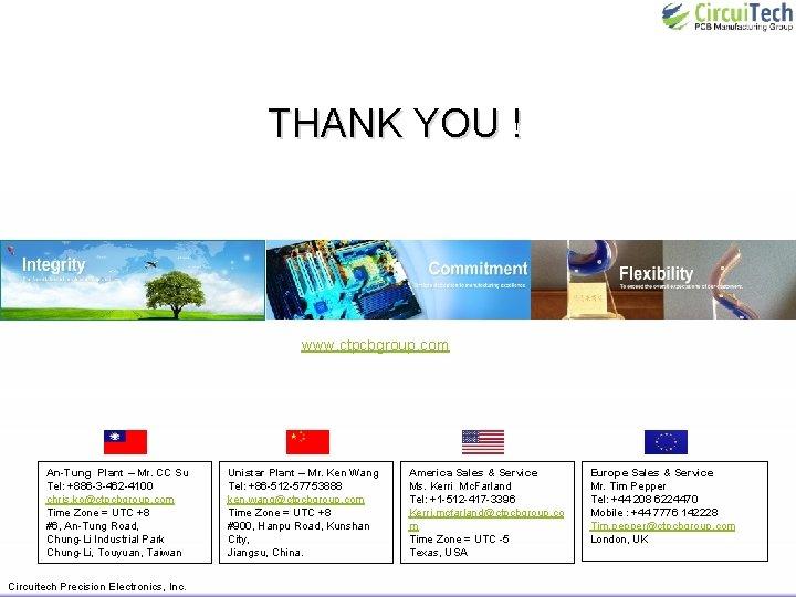 THANK YOU ! www. ctpcbgroup. com An-Tung Plant – Mr. CC Su Tel: +886