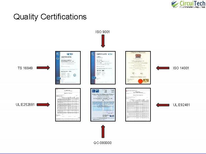 Quality Certifications ISO 9001 TS 16949 ISO 14001 UL: E 252691 UL: E 92481