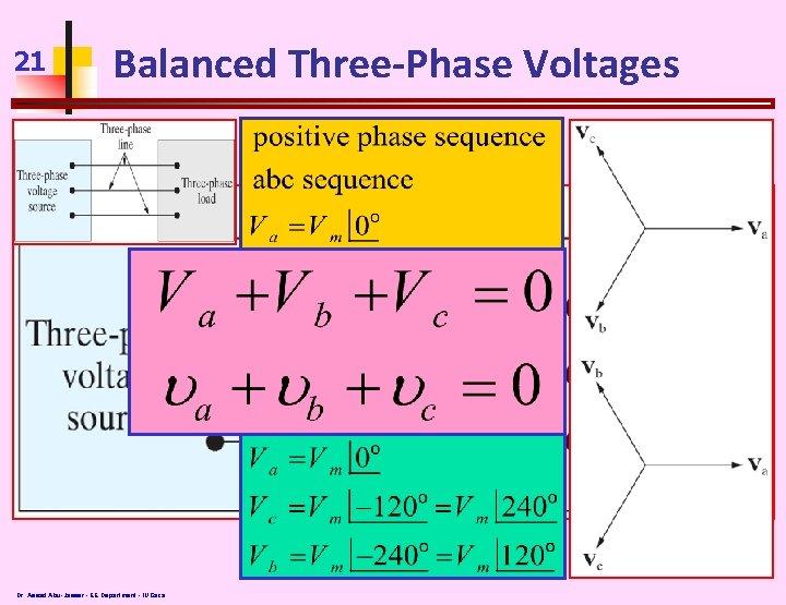 21 Balanced Three-Phase Voltages Dr. Assad Abu-Jasser - EE Department - IUGaza