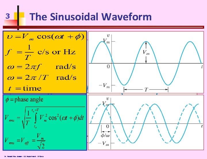 3 The Sinusoidal Waveform Dr. Assad Abu-Jasser - EE Department - IUGaza