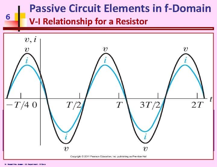 6 Passive Circuit Elements in f-Domain V-I Relationship for a Resistor Dr. Assad Abu-Jasser