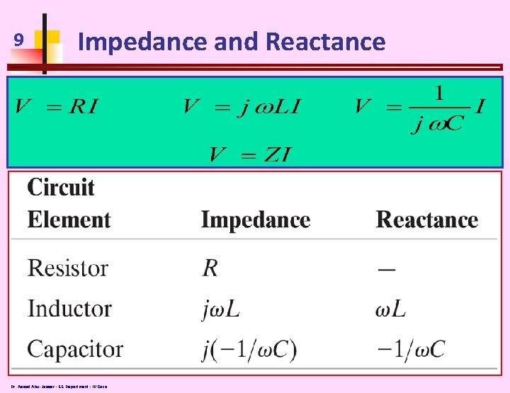 9 Impedance and Reactance Dr. Assad Abu-Jasser - EE Department - IUGaza