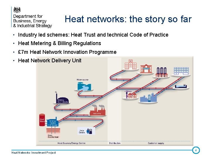 Heat networks: the story so far • Industry led schemes: Heat Trust and technical