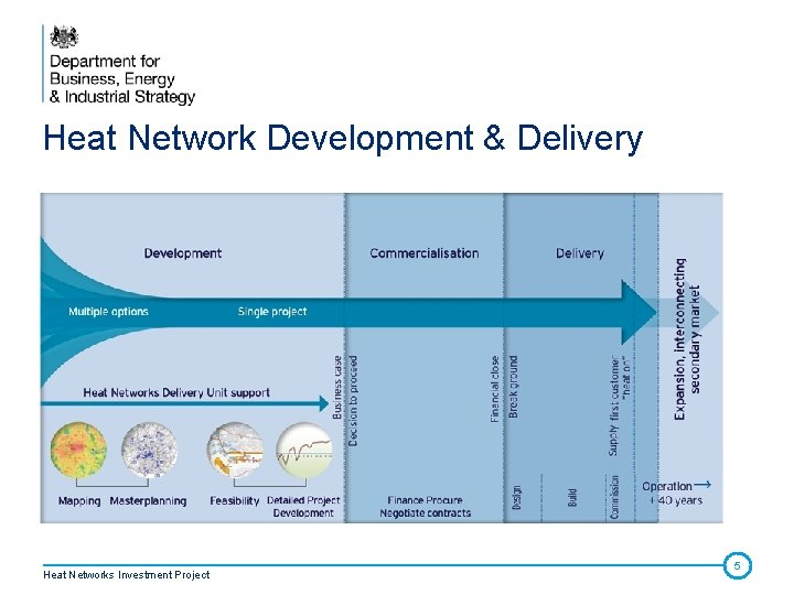 Heat Network Development & Delivery Heat Networks Investment Project 5