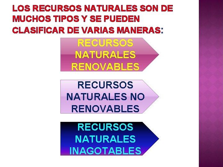 LOS RECURSOS NATURALES SON DE MUCHOS TIPOS Y SE PUEDEN CLASIFICAR DE VARIAS MANERAS: