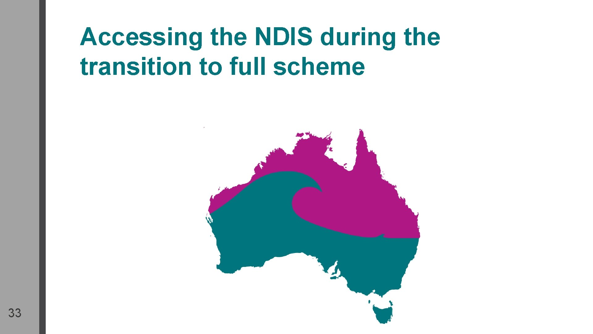 Accessing the NDIS during the transition to full scheme 33