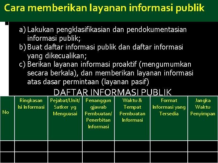 Cara memberikan layanan informasi publik a) Lakukan pengklasifikasian dan pendokumentasian informasi publik; b) Buat