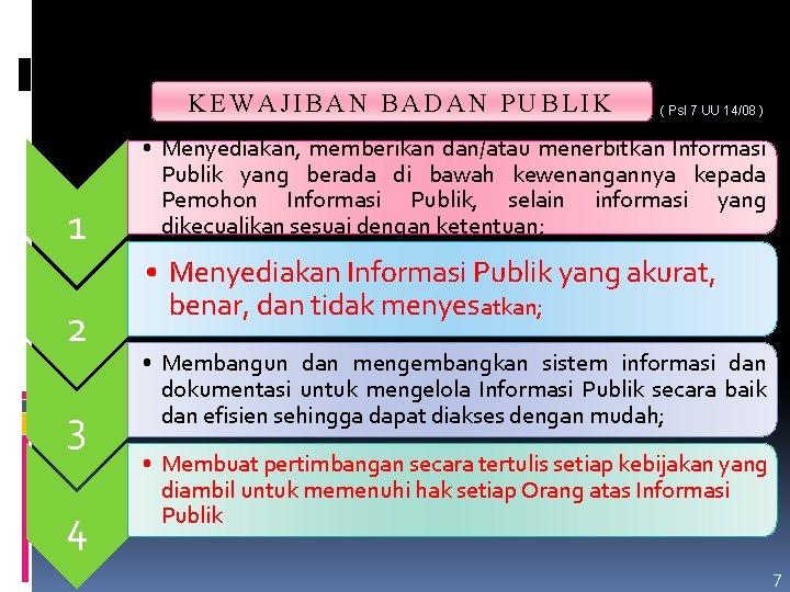 KEWAJIBAN BADAN PUBLIK 1 2 3 4 ( Psl 7 UU 14/08 ) •