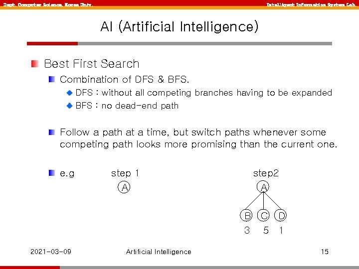 Dept. Computer Science, Korea Univ. Intelligent Information System Lab. AI (Artificial Intelligence) Best First