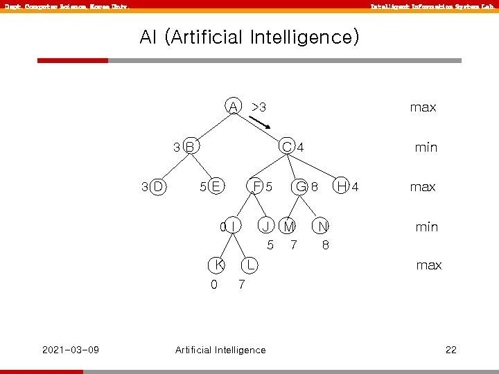 Dept. Computer Science, Korea Univ. Intelligent Information System Lab. AI (Artificial Intelligence) A >3