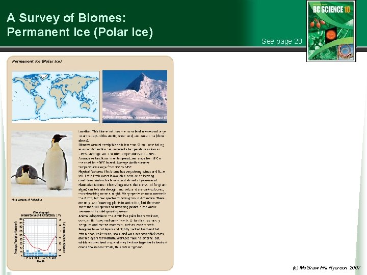 A Survey of Biomes: Permanent Ice (Polar Ice) See page 28 (c) Mc. Graw