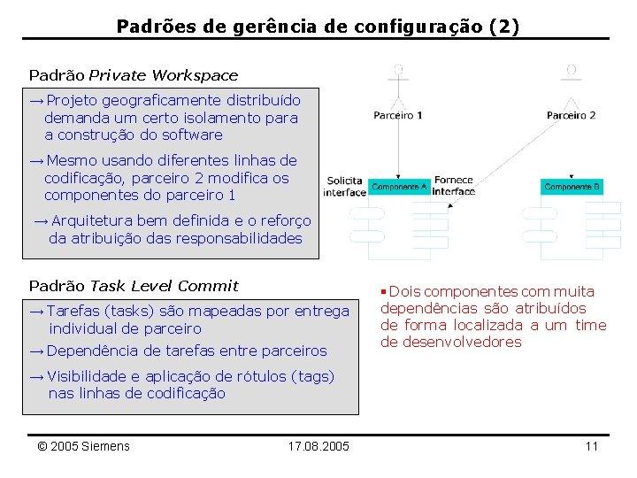 Padrões de gerência de configuração (2) Padrão Private Workspace → Projeto geograficamente distribuído demanda