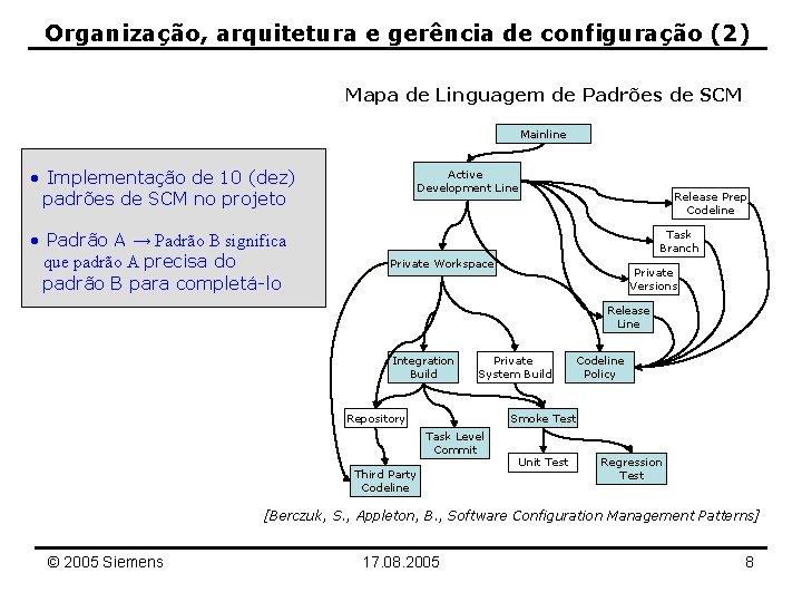 Organização, arquitetura e gerência de configuração (2) Mapa de Linguagem de Padrões de SCM