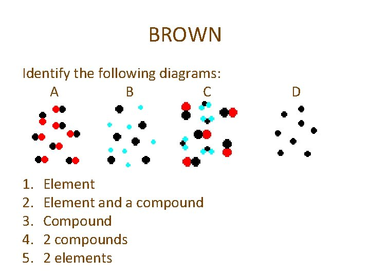 BROWN Identify the following diagrams: A B C 1. 2. 3. 4. 5. Element