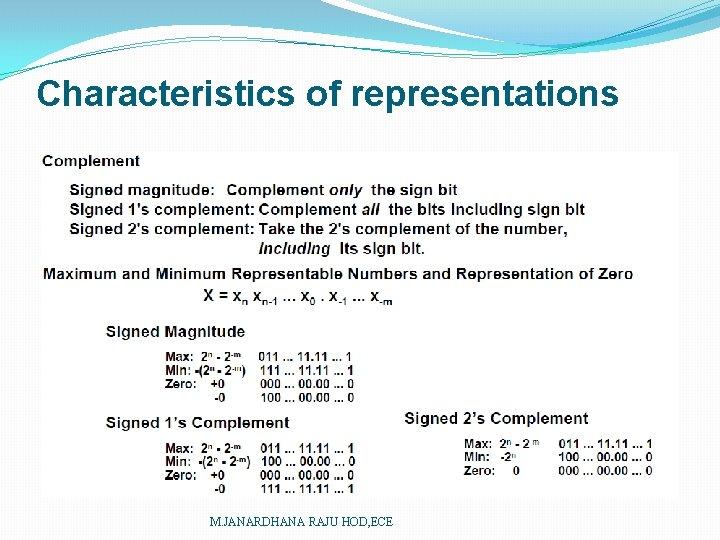 Characteristics of representations M. JANARDHANA RAJU HOD, ECE