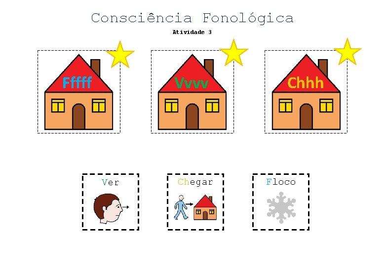 Consciência Fonológica Atividade 3 Fffff Vvvv Ver Chegar Chhh Floco